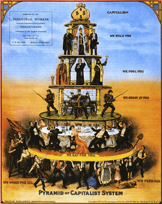 Die Goldene Regel - reine Theorie